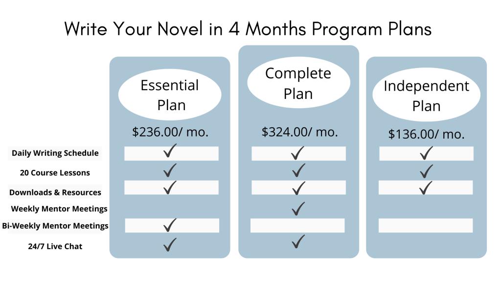 pricing plan chart